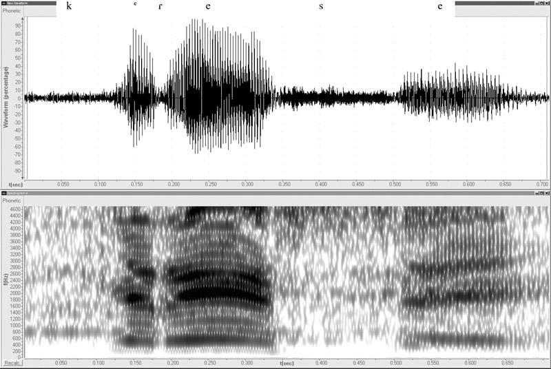 Spectrogram of 'crece' (Bill Richardson, 2004 Democratic National Convention)